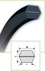 BRT HEX belt sections